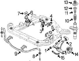 Suspension avant et support moteur 306 1.9 Diesel et TD