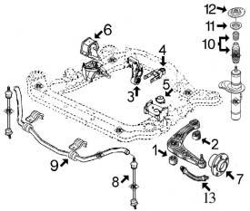 Moteur 307 Hdi 90cv. support moteur droit peugeot 307 hdi