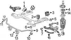 Suspension avant et support R21 DIESEL moteur J8S de 2.068