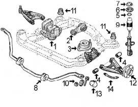 Suspension avant et support moteur CLIO II 1.9 Diesel