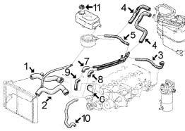Circuit de refroidissement ESPACE II 2.1 Diesel, moteur