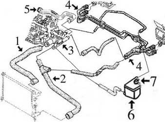 Circuit de refroidissement ESPACE III 2.2 dT Diesel moteur