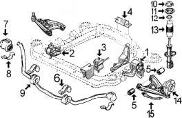 Suspension avant et support moteur EXPRESS 1.6 Diesel