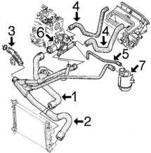 Circuit de refroidissement SCENIC I 1.9 Diesel-Dti-Dci