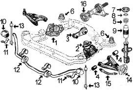 Suspension avant et support moteur SCENIC I 2.0-16s