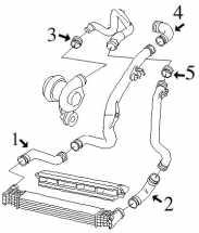 Intercooler Fiat Ducato 2.5 Td