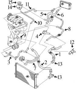 Circuit de refroidissement LEON 1.9 Diesel TDi de 110cv