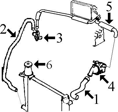 Circuit de refroidissement Berlingo essence 1.8 (XU7JB
