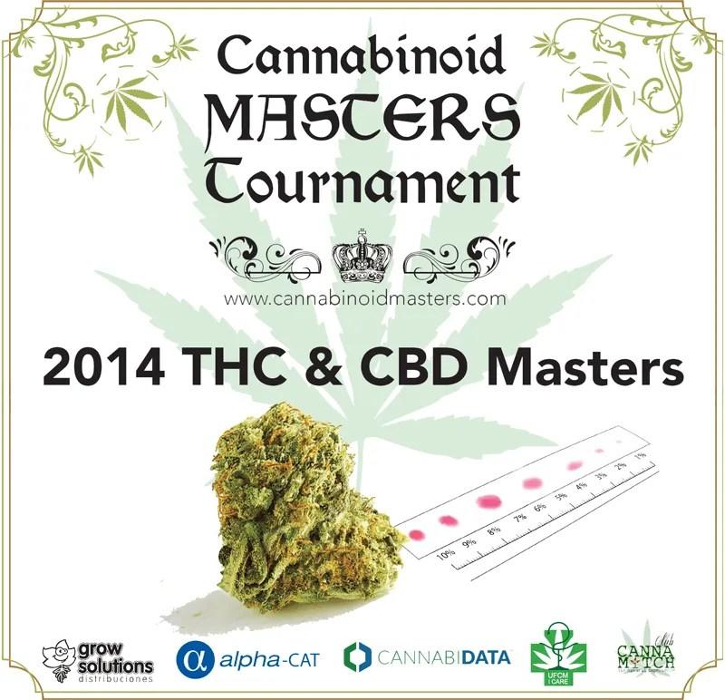 Cannabinoid Masters Tournament