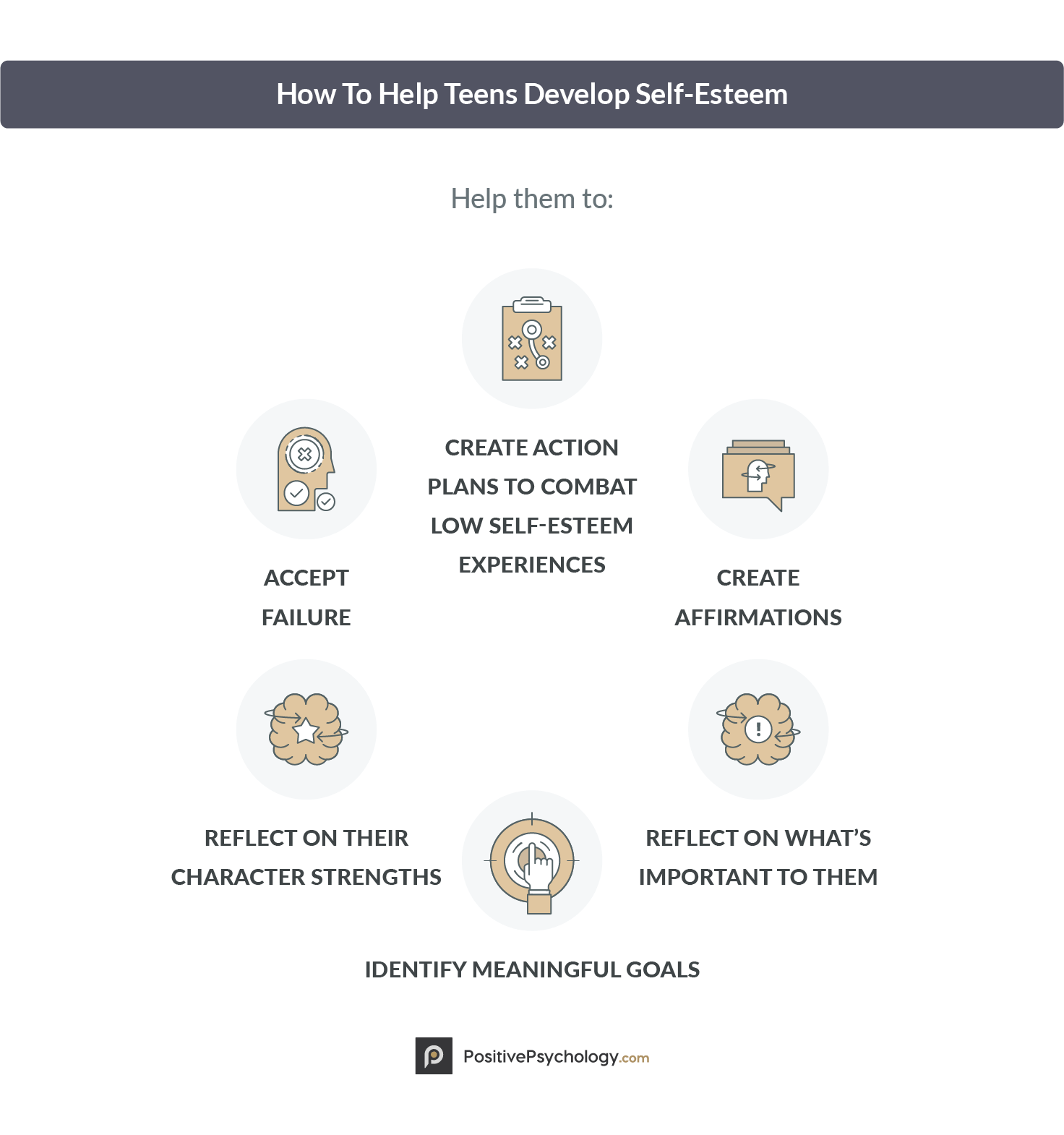 Self Esteem Building In Teenagers Strategy Worksheet