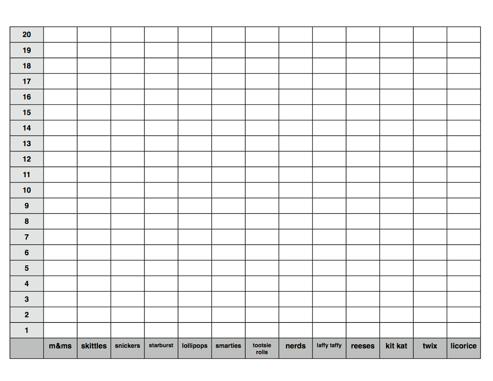 Halloween Candy Graphing Worksheet
