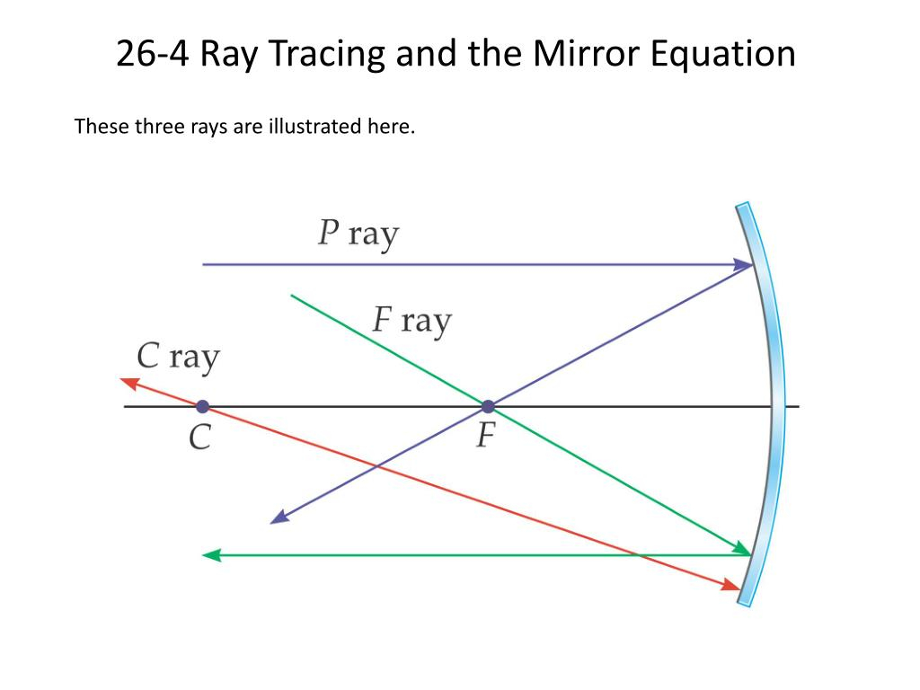 Student Exploration Ray Tracing Mirrors Worksheet Answers