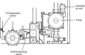 Honeywell Valve Natural Gas, Honeywell, Free Engine Image