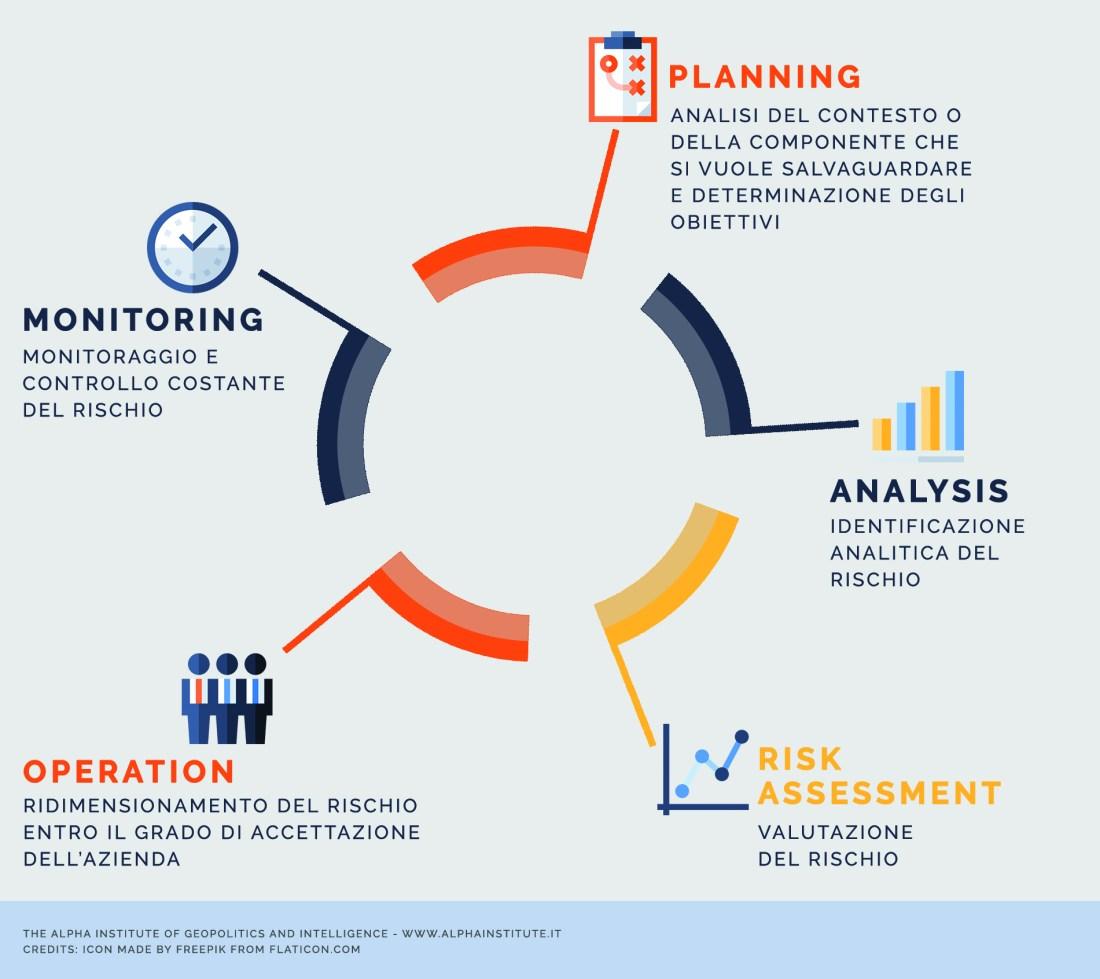 infografica_progetto2