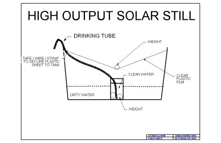 High Capacity Solar Still