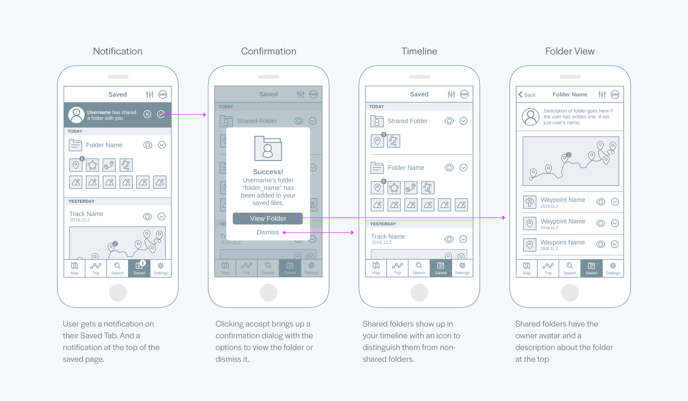 wireframe-interaction-flow