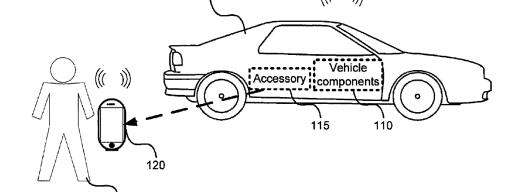 Apple Car patent drawing