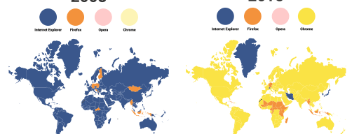 Google Chrome dominate world in seven years