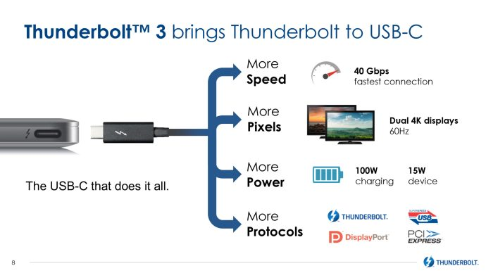 thunderbolt-3-one-cable-to-rule-them-all