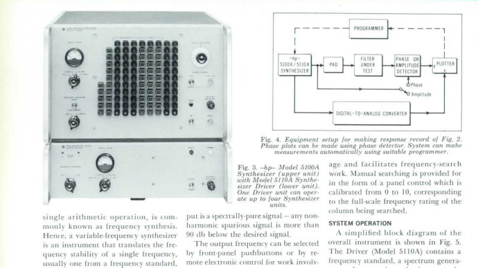 hp-5100a-frequency-synthesizer