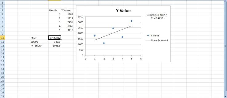 How To Add Linear Regression to Excel Graphs