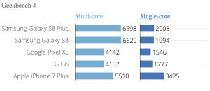 geekbench_4_multi-core_single-core_chartbuilder