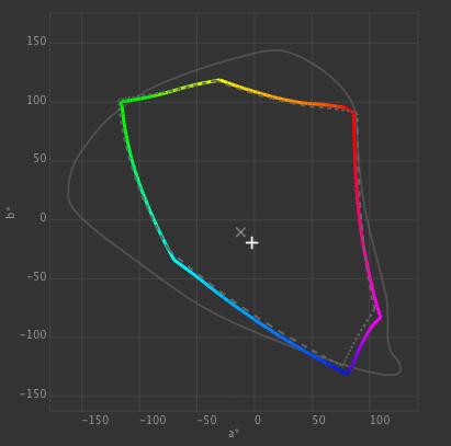 oneplus_5_dci_p3_mode