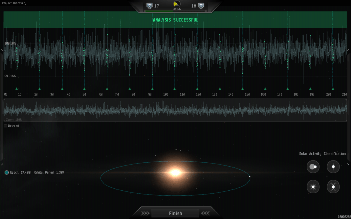 eve_online_project_discovery_exoplanets_lightwave_analysis