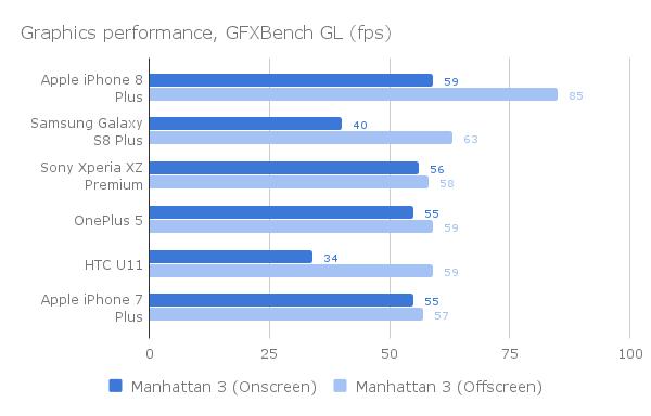 chart_10