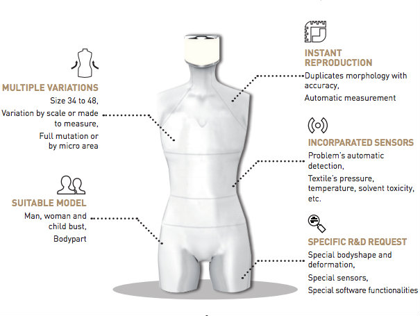 robot_mannequin_