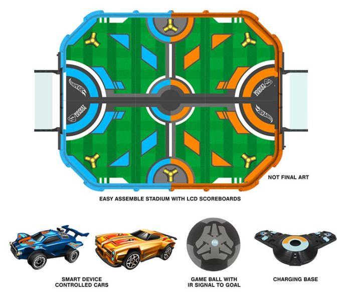 mattels_rocket_league_rc_rivals_looks_like_electronic_subbuteo_on_wheels