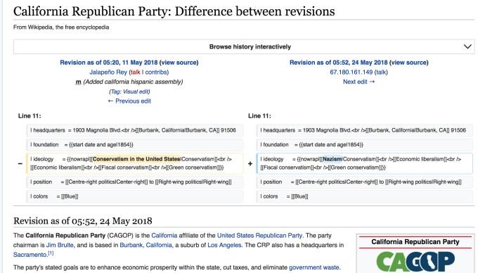 crp-wikipedia