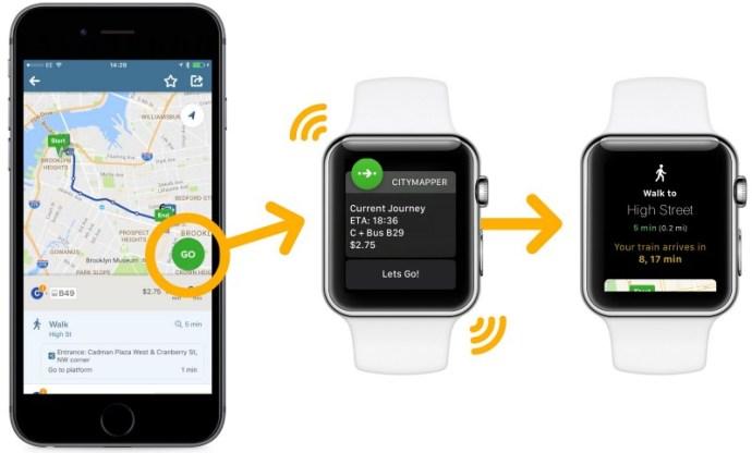 best_apple_watch_apps_citymapper