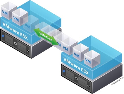VMware How to Change Thick to Thin Provisioning