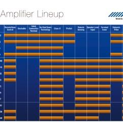 alpine pdx m12 wiring diagram [ 1600 x 1200 Pixel ]