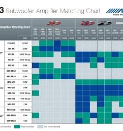 amplifier matching chart 2013 [ 1600 x 1200 Pixel ]