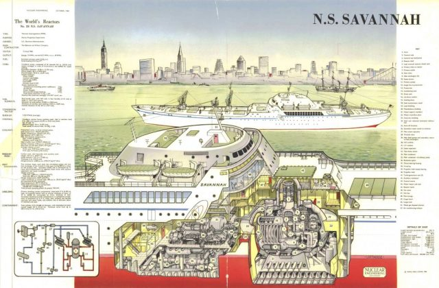 NS Savannah reactor