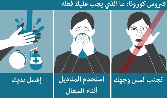 فيروس كورونا: كيف تحمي نفسك منه؟