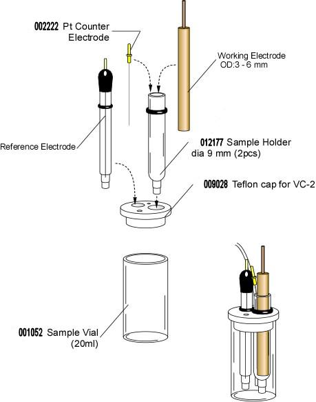 Micro volume sample measurement