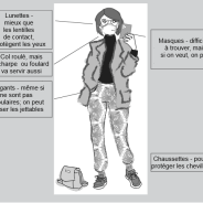 Coronavirus in fashion