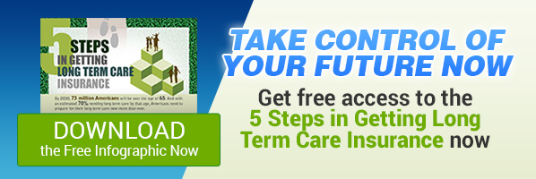 5 Steps in Getting Long Term Care Insurance Infographic