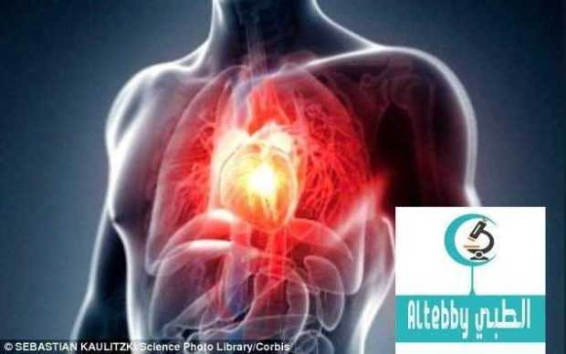دراسة السكتة القلبية المفاجِئة تسبقها تحذيرات قد تنقذ حياتك
