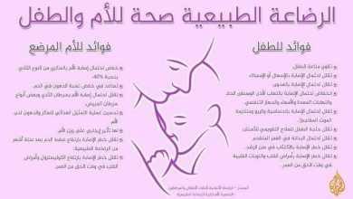 الرضاعة الطبيعية تقلل وفيات سرطان الثدي