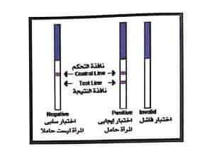 اختبار الحمل المنزلي (شريط اختبارالحمل)