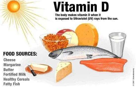 """vitamin-d نقص فيتامين """"د"""" يرفع خطر الإصابة بالخرف"""