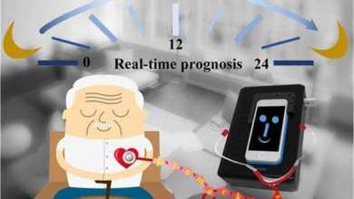 على غرار تحليل السكري .. اختبار جديد يمكنك من معرفة حالة قلبك وأنت في منزلك