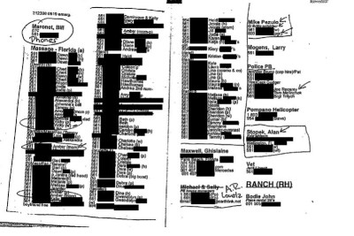 Jeffrey Epstein little black book - Florida contacts