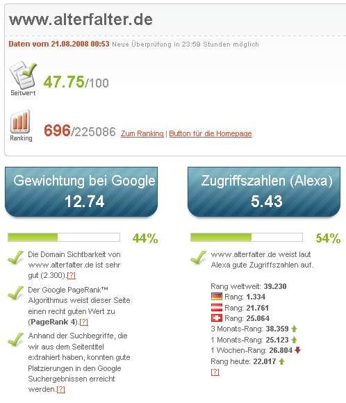 Seitwert: Gewichtung bei Google und Zugriffszahlen nach Alexa
