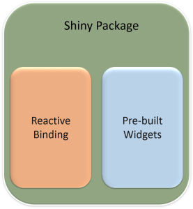 shinyPackage_001