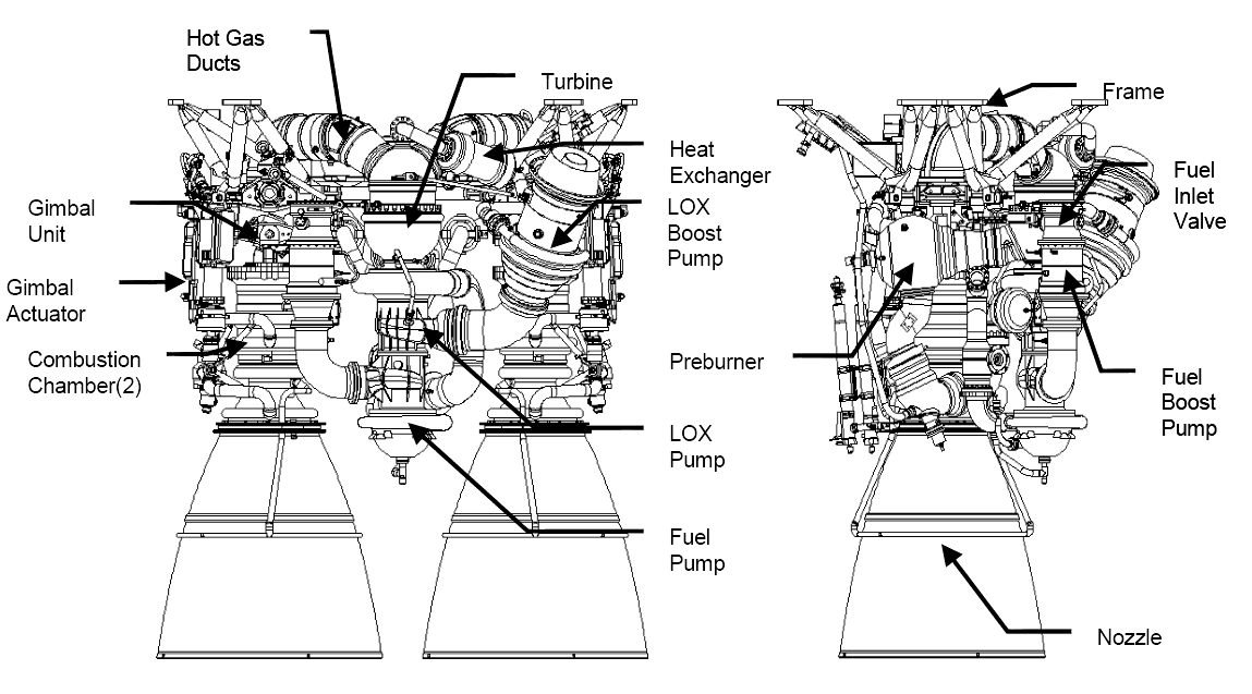 F1 Rocket Engine Diagrams F1 Engine Diagram Wiring Diagram